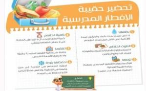 الغذاء والدواء تكشف الخطوات الصحيحة لتحضير حقيبة الإفطار المدرسية