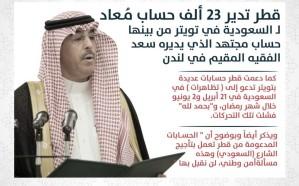 وزير الثقافة والإعلام: قطر تدير 23 ألف حساب مُـعادٍ للمملكة في تويتر